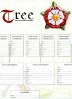 Tudor Family Tree Chart