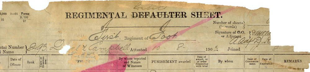 Regimental Disciplinary Record (WO 363/C)