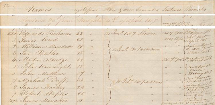 Hulk Register for the Captivity, 4 April 1807 (HO 9/8 folio 52)