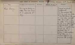 Image of Daily report on Olive Wharry