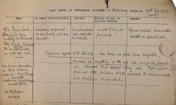 Image of Daily report on Joyce Locke