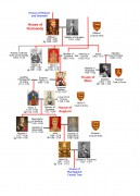 Image of Angevin family tree