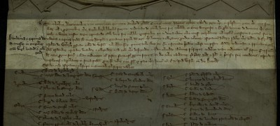 Image of Tax agreed by Parliament, 1295