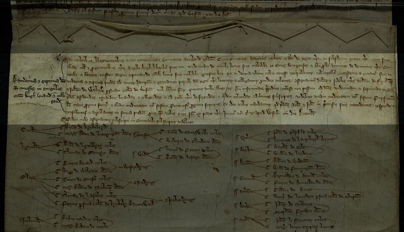 Tax agreed by parliament, 1265