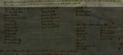 Image of Summons to the Parliament, 1265