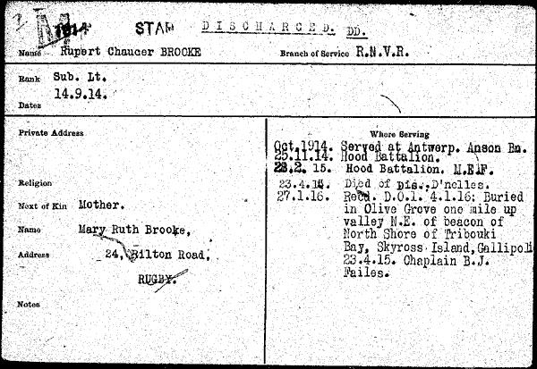 RND record of Rupert Brookes ADM 339/3