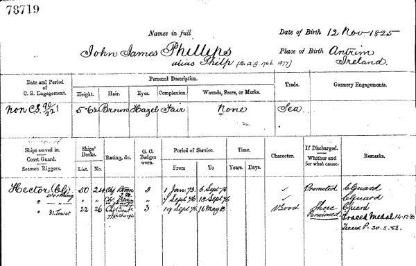 Pre-printed form for John James Phillips