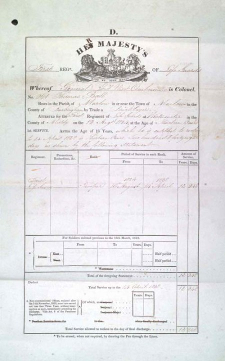 Service record of Thomas Ball. Document reference: WO 400/1/261