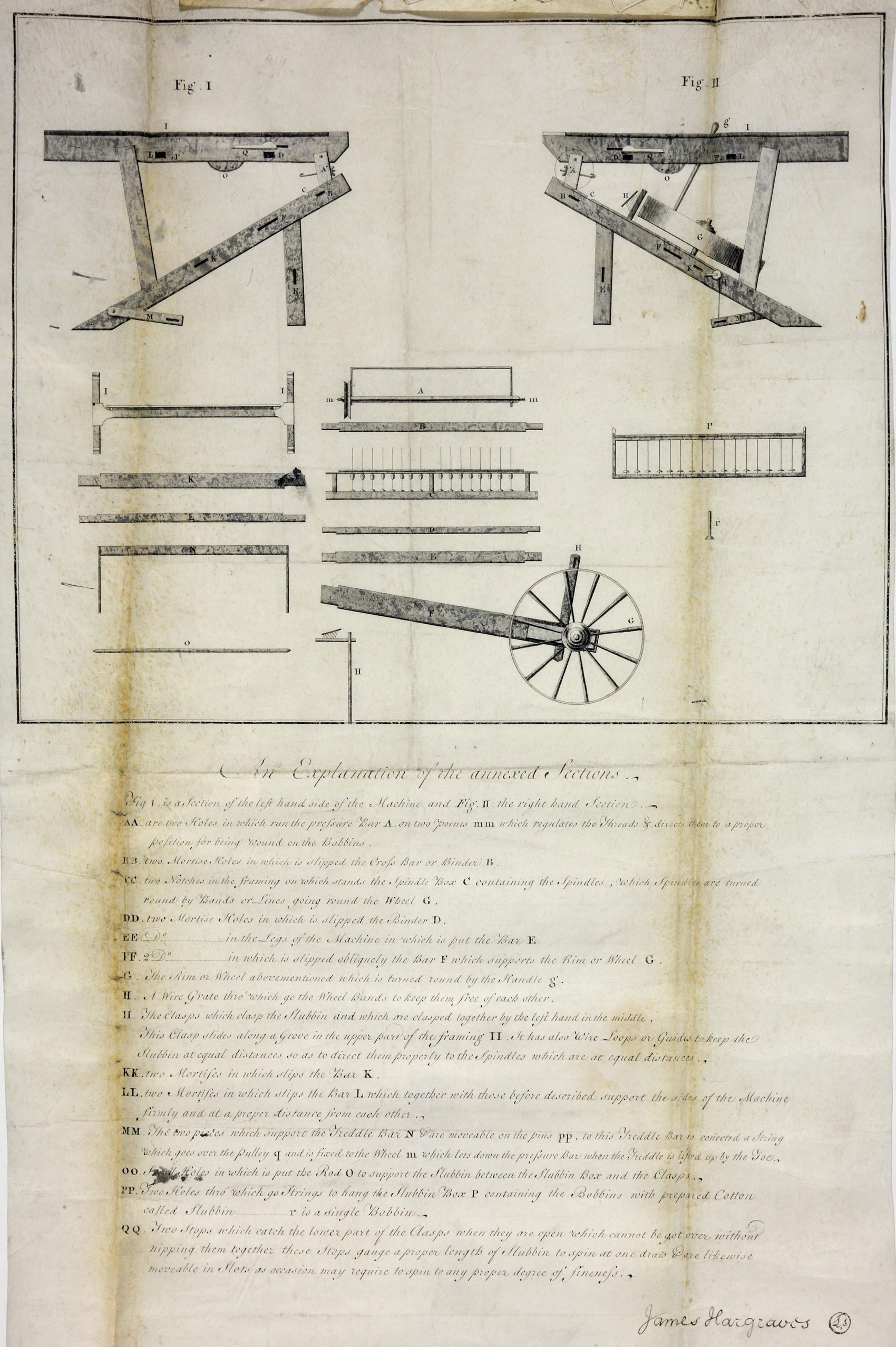 James Hargreaves Spinning Jenny, 1764 (C210/11)