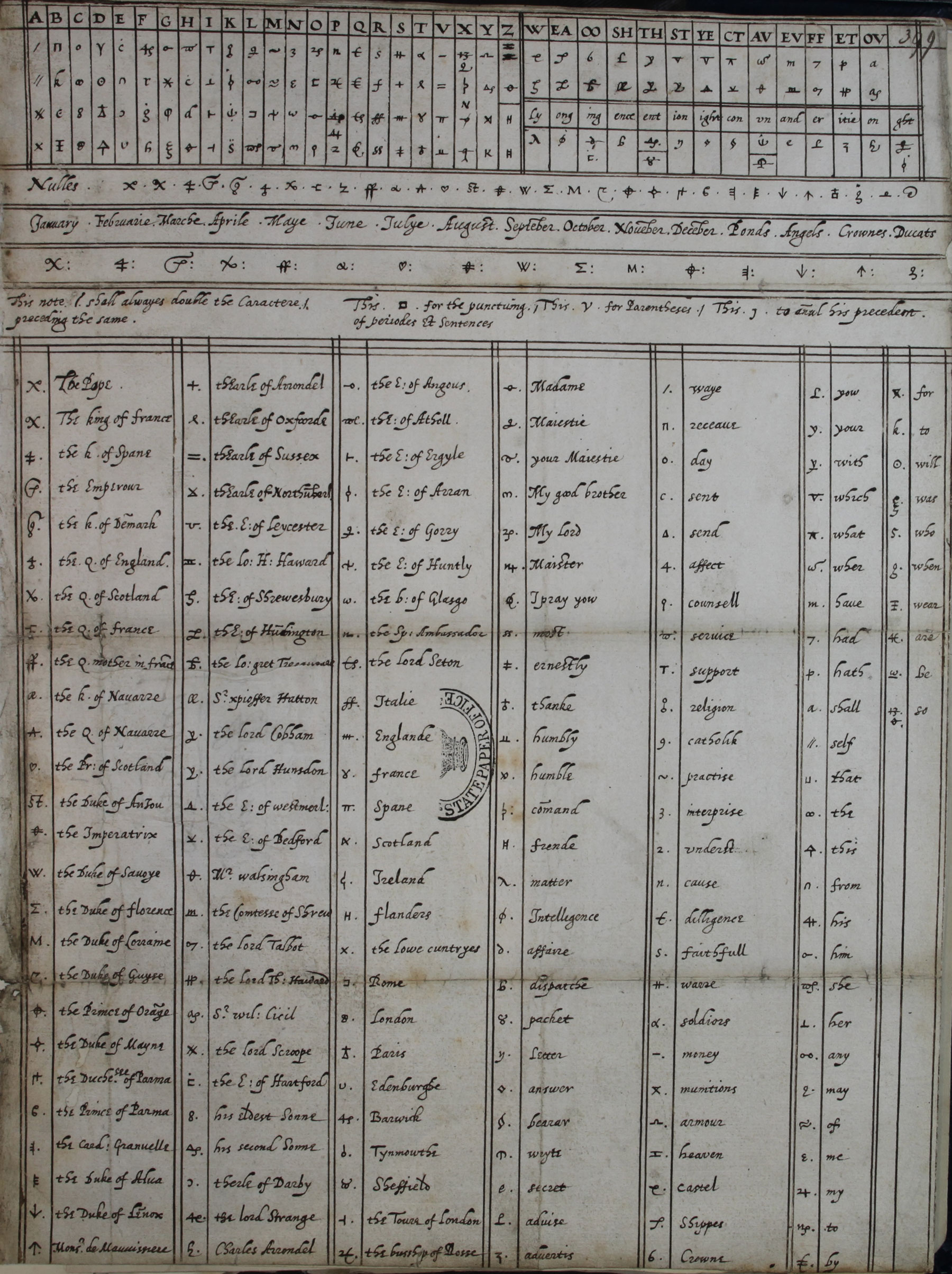 Page of ciphers used by Mary Queen of Scots, c.1586 (SP 53/22 f.1)