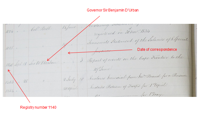 A close-up image of the register page illustrated previously. Document reference CO 326/205.
