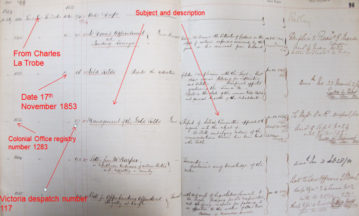 An image of a double page spread from the Colonial Office register of correspondence 1852-1854 for Victoria, at the time a separate colony but later part of Australia. Document reference CO 374/1.