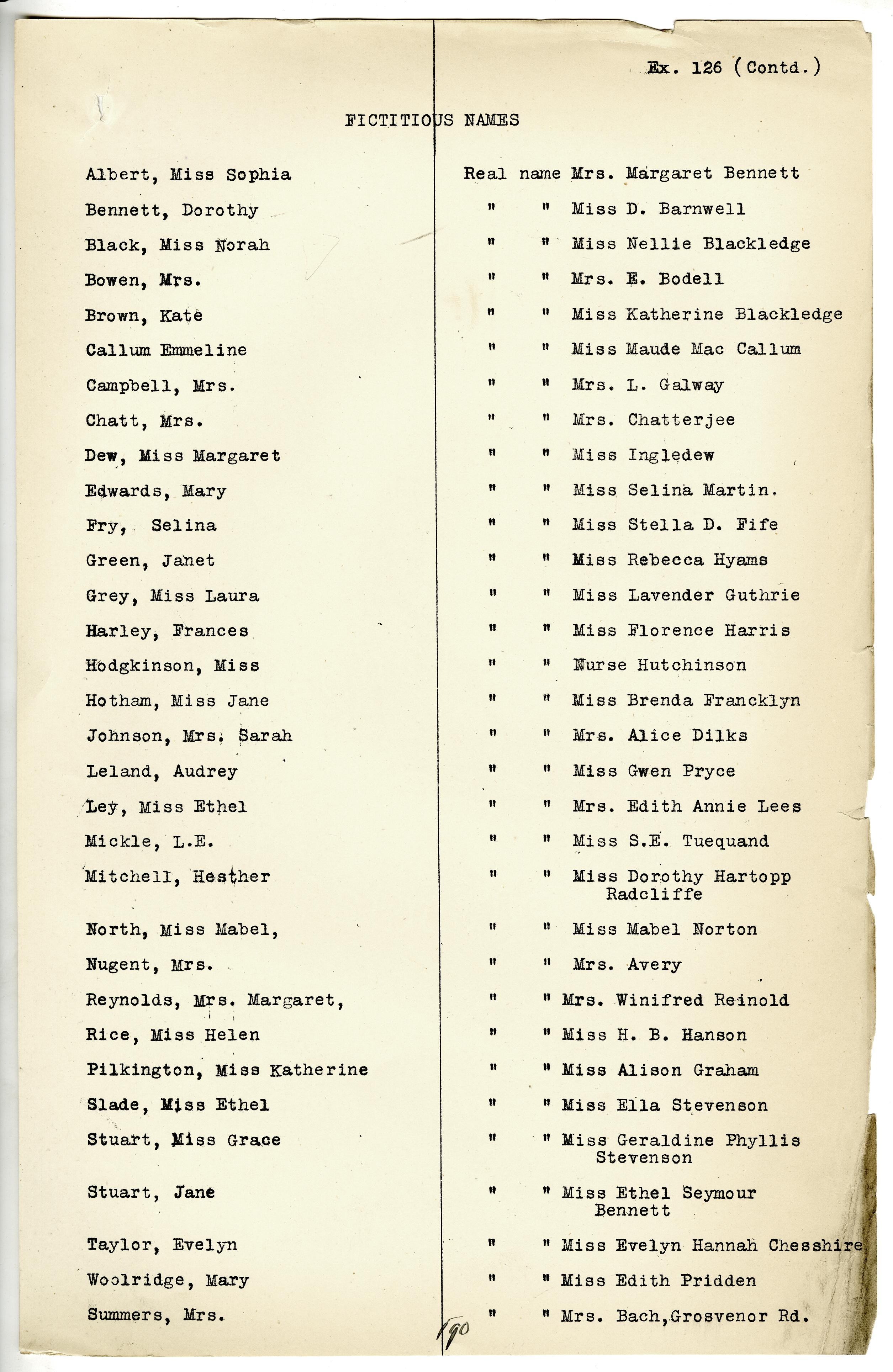 False names - The National Archives