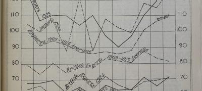 Image of Trade graphs