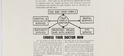 Image of Birth of the NHS 1948