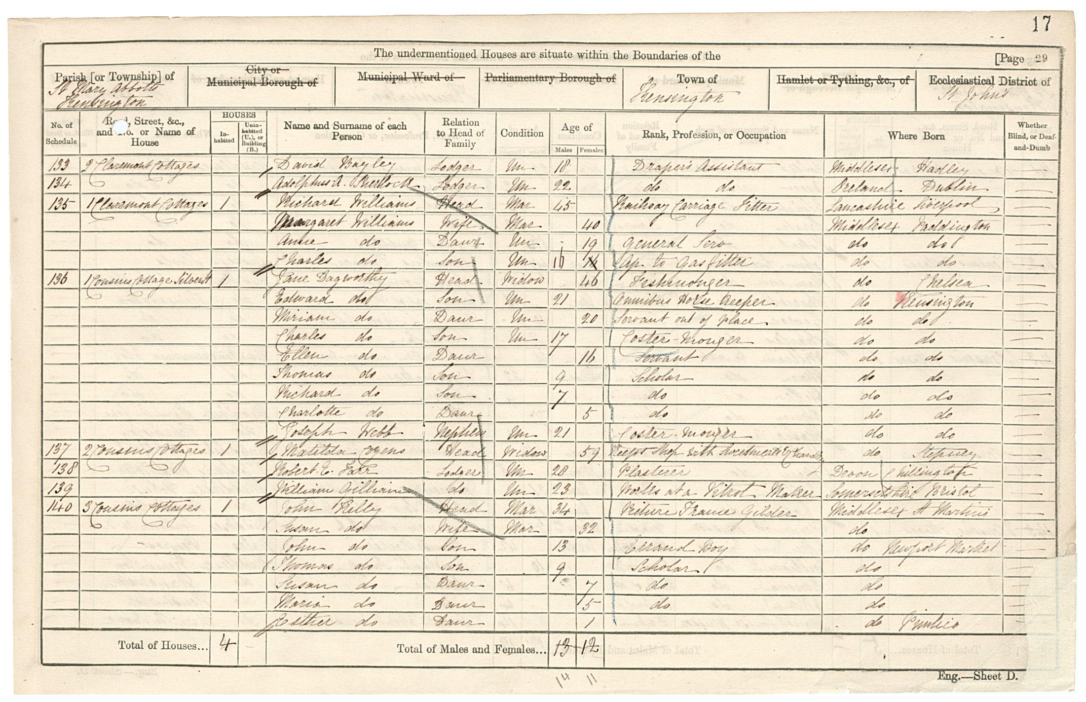 RG9/17 Kensington Parish Census 1861