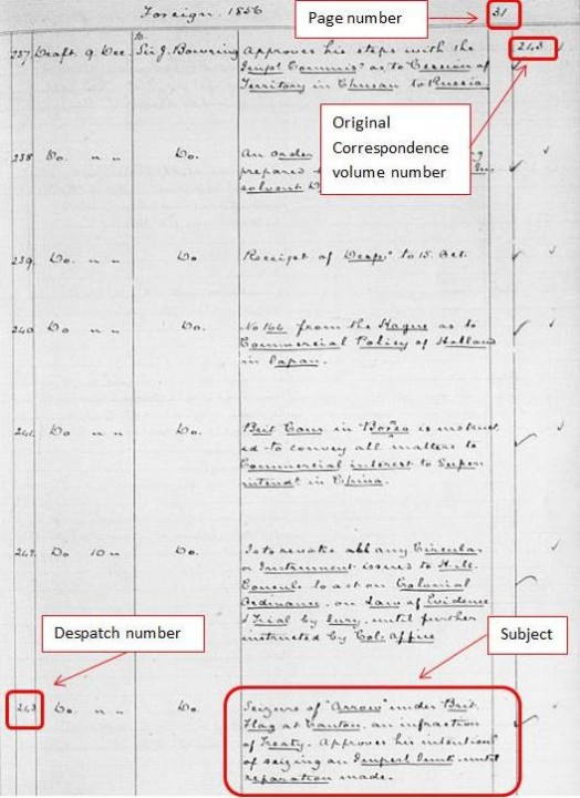 A typical page from a Foreign Office register.