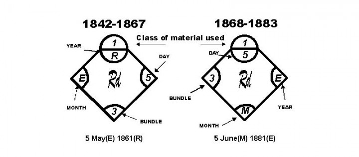 Two diamond marks, one from 1861, the other from 1881. From 1842-1867 letters were marked on the left point of the diamond and numbers on the right. From 1868-1883 letters were marked on the right point of the diamond and numbers on the left.
