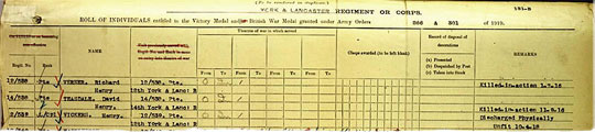 Entry on the medal roll for a First World War soldier