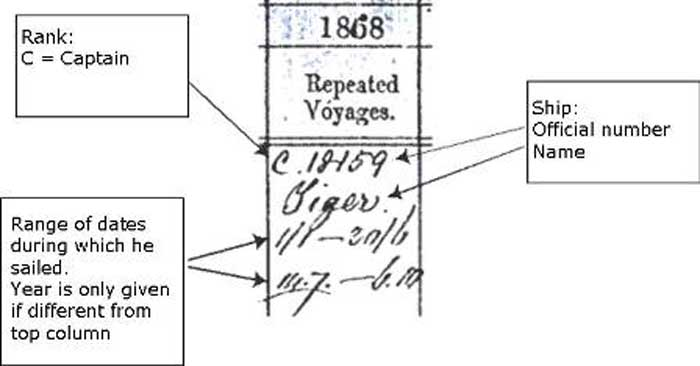 Example of home trade voyage from BT 126